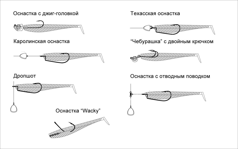 способы монтажа виброхвоста на офсетный крючок